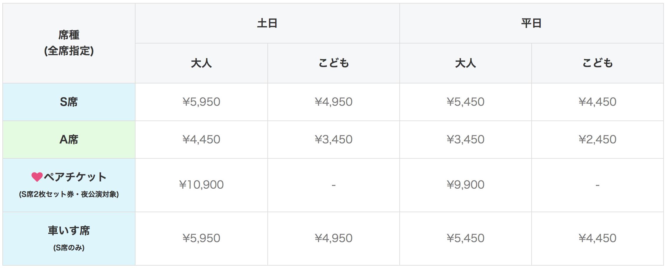 ディズニーオンアイス】大阪公演おすすめの座席はココ|子供と楽しむため