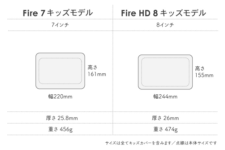 Fire キッズモデル 比較表