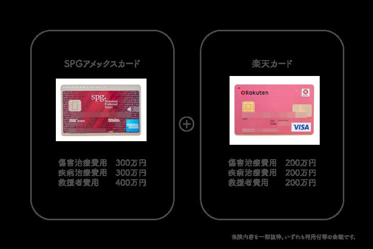 わたしのクレジットカード